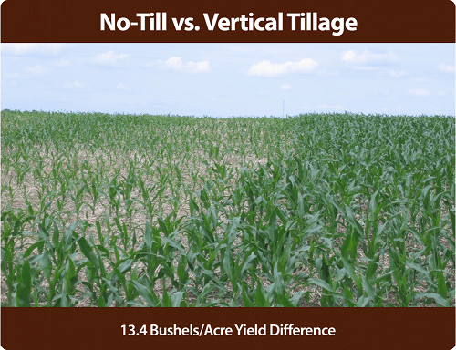Tillage Effects on Crop Yield